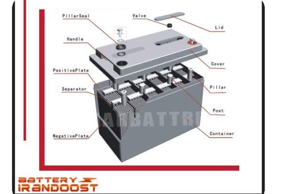 جداکننده (سپراتور) در باتری ماشین چیست